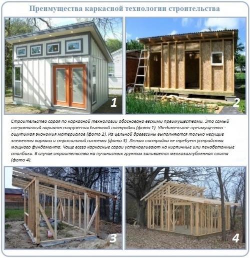 Каркасный хозблок. Как построить каркасный сарай с односкатной крышей: подробно о востребованных вариантах строительства