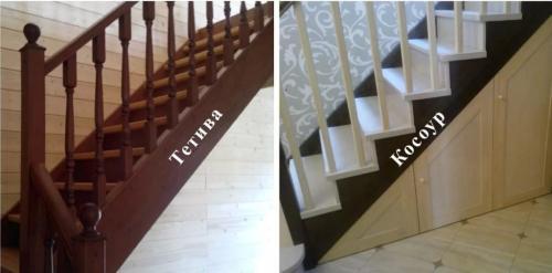 Строим второй этаж в частном доме своими руками. Виды лестниц на второй этаж в частном доме