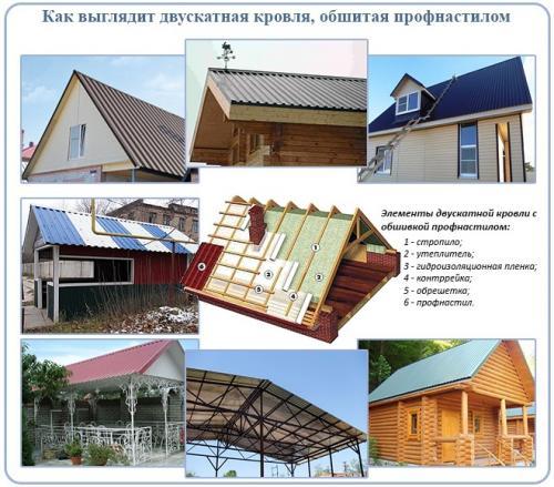Двускатная крыша стропильная система под профнастил. Двухскатная крыша из профнастила: специфика строительства + пошаговый обзор технологии