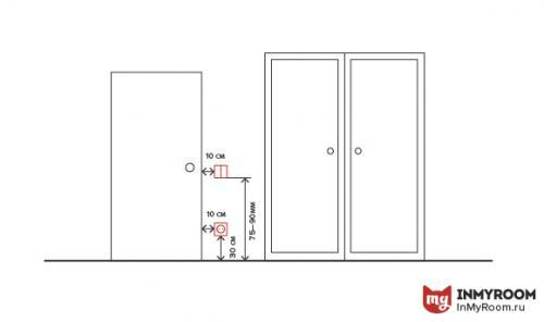Расположение розеток в детской комнате. Детская комната: советы по размещению розеток в закладки 12