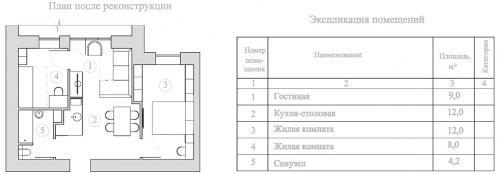 Перепланировка 2 х квартиры в 3 х комнатную. На фото: