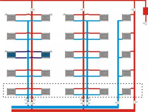 Центральное отопление в частном доме. Виды систем снабжения теплом