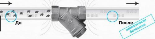 Грязевики для систем отопления. Фильтр-грязевик для отопления – выбор, установка и обслуживание