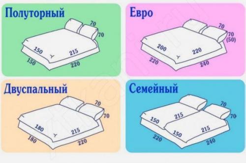 Размеры постельное белье евростандарт. Различия постельных комплектов, решающие все