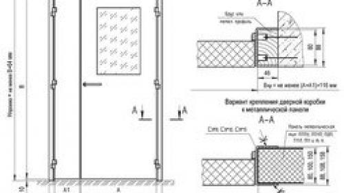 Куда должны открываться межкомнатные двери в квартире. Какие правила монтажа межкомнатных дверей, и куда она должна открываться?