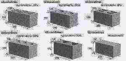 Фундамент из блоков 20х20х40. Виды блоков и фундаментов