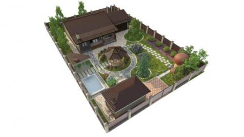 Ландшафтный дизайн дачного участка 8 соток. Нюансы при составлении плана