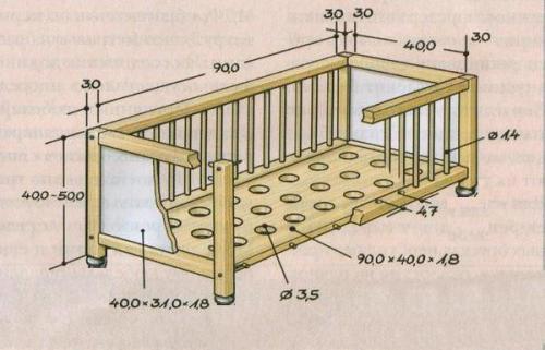 Кровать для мальчика своими руками. Детская кроватка своими руками: мастер-класс с чертежами и фото