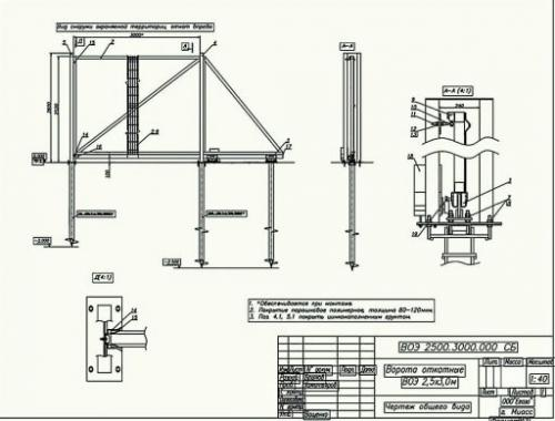 Фундамент под раздвижные ворота длиной 4 метра схема. Определение типа фундамента